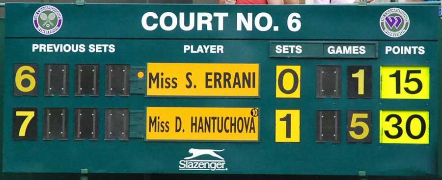 Tennis scoreboard.